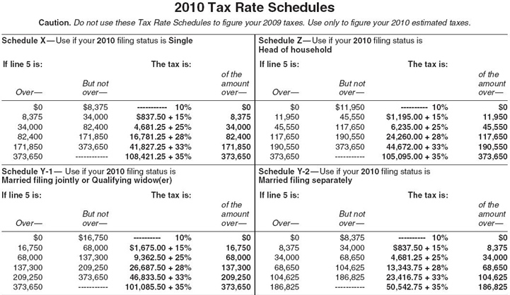 State 1040ez printable tax forms for 1040ez tax table 2012